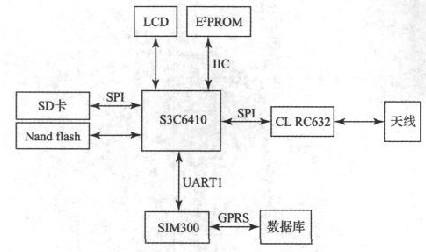 电路 电路图 电子 设计 素材 原理图 426_252