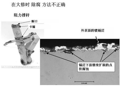 民用飞机起落架结构的维护和修理